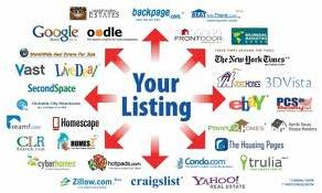 marketing listings